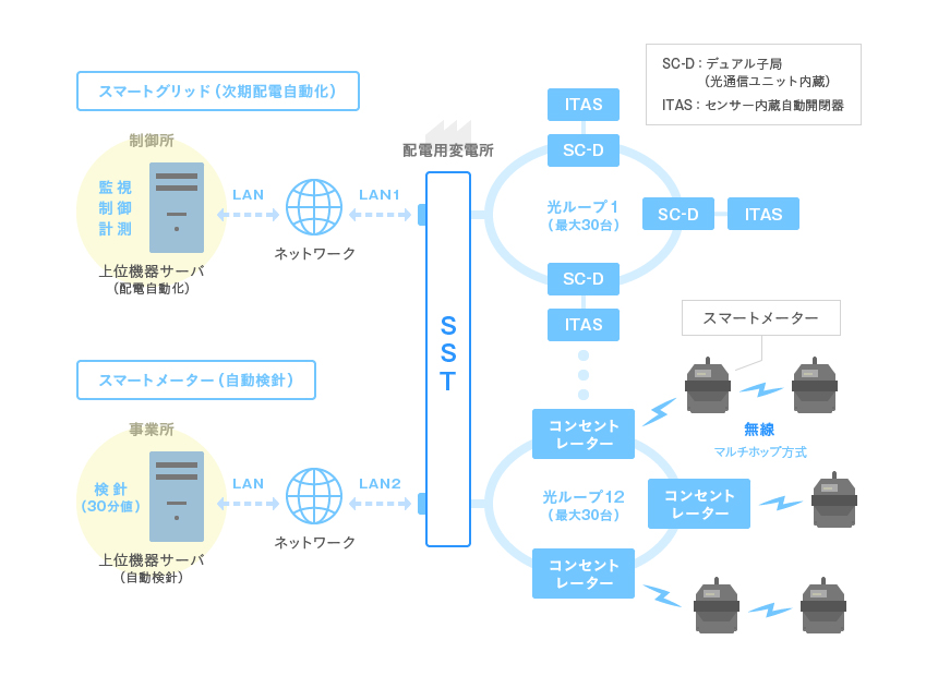 smartmeter_diagram-01.jpg